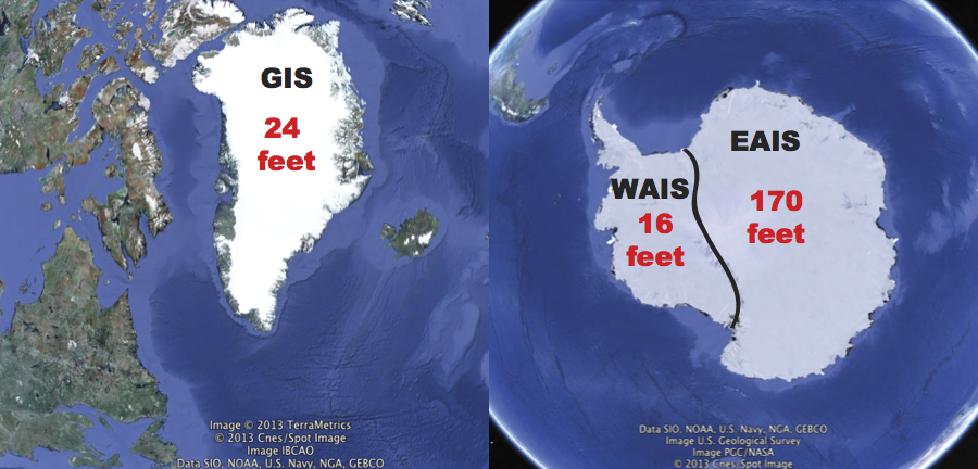 Earth's Ice Sheets and Sea Level Contributions: Left: The Greenland Ice Sheet (GIS) is the Northern Hemisphere's largest. Right: Antarctica has two ice sheets, the West Antarctic Ice Sheet (WAIS), and the East Antarctic Ice Sheet (EAIS). In red is the sea level rise that would result from complete melting of ice sheet. Images from Google Earth.